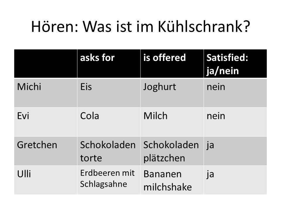Hören: Was ist im Kühlschrank? asks foris offeredSatisfied: ja/nein Michi Evi Gretchen Ulli