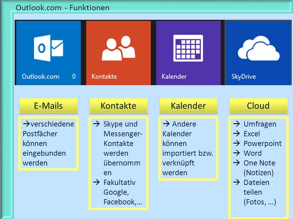 Outlook.com - Funktionen E-Mails Kontakte Cloud Kalender verschiedene Postfächer können eingebunden werden Skype und Messenger- Kontakte werden übernomm en Fakultativ Google, Facebook,… Umfragen Excel Powerpoint Word One Note (Notizen) Dateien teilen (Fotos, …) Andere Kalender können importiert bzw.