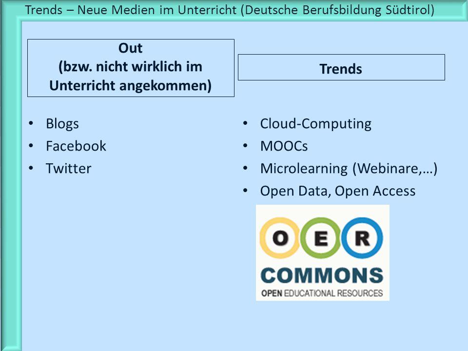 Out (bzw. nicht wirklich im Unterricht angekommen) Blogs Facebook Twitter Trends Cloud-Computing MOOCs Microlearning (Webinare,…) Open Data, Open Acce
