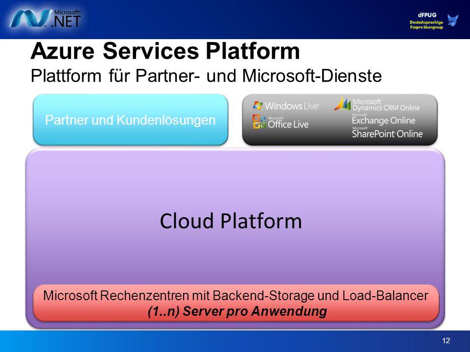 12 Azure Services Platform Plattform für Partner- und Microsoft-Dienste Microsoft Rechenzentren mit Backend-Storage und Load-Balancer (1..n) Server pro Anwendung Partner und Kundenlösungen Cloud Platform