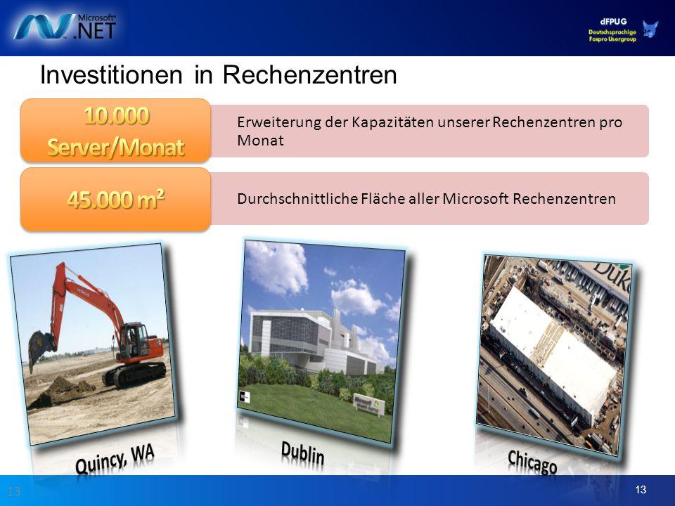 13 Investitionen in Rechenzentren 13 Erweiterung der Kapazitäten unserer Rechenzentren pro Monat Durchschnittliche Fläche aller Microsoft Rechenzentren