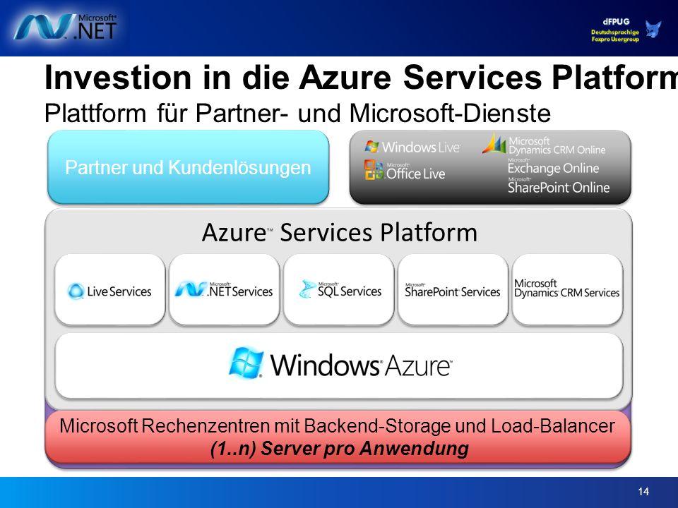 14 Azure Services Platform Investion in die Azure Services Platform Plattform für Partner- und Microsoft-Dienste Microsoft Rechenzentren mit Backend-Storage und Load-Balancer (1..n) Server pro Anwendung Partner und Kundenlösungen