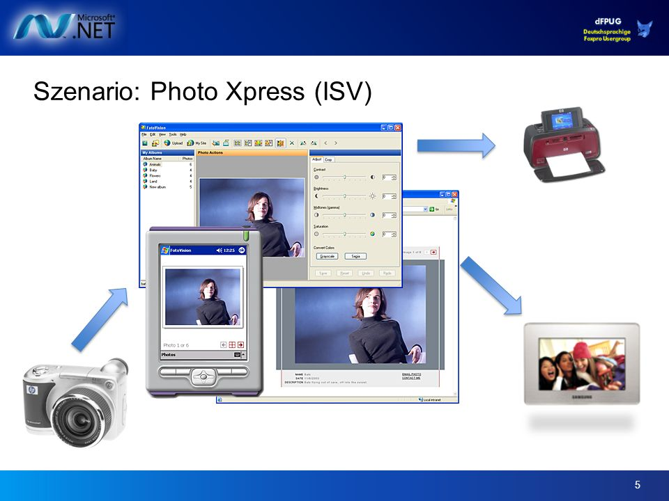 5 Szenario: Photo Xpress (ISV)