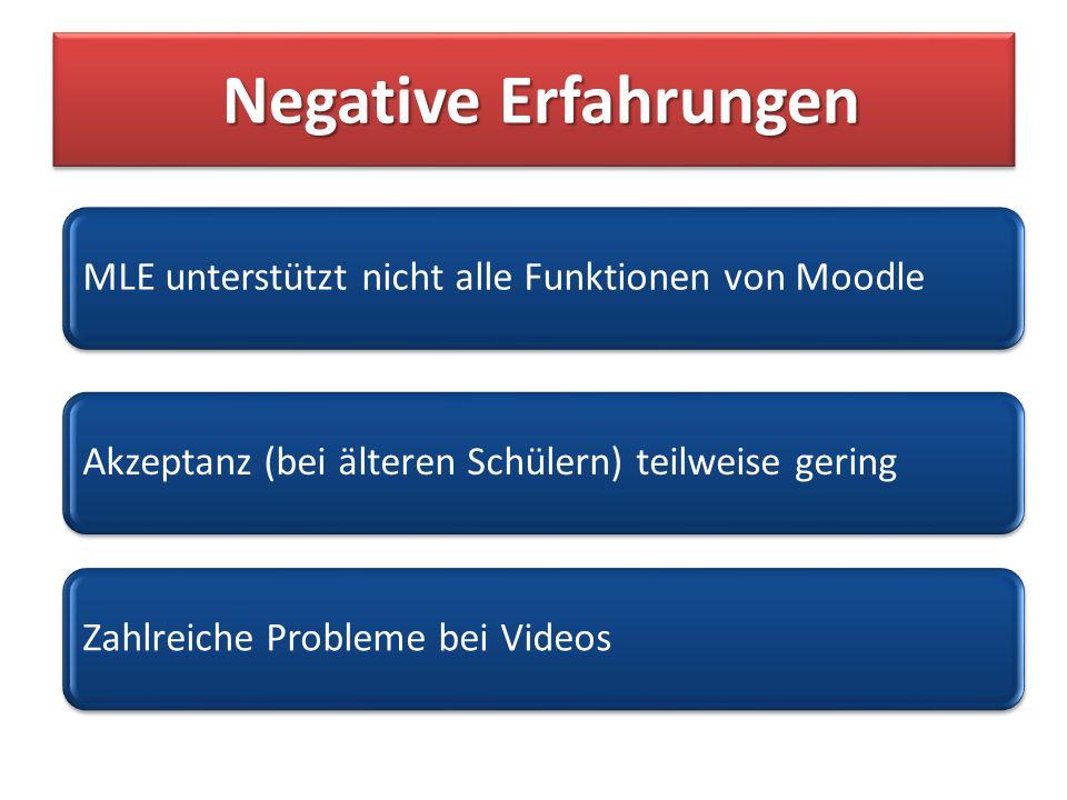 Negative Erfahrungen Negative Erfahrungen MLE unterstützt nicht alle Funktionen von MoodleAkzeptanz (bei älteren Schülern) teilweise geringZahlreiche Probleme bei Videos