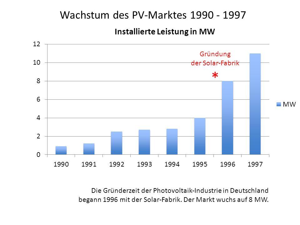 Wachstum des PV-Marktes 1990 - 1997 Gründung der Solar-Fabrik * Die Gründerzeit der Photovoltaik-Industrie in Deutschland begann 1996 mit der Solar-Fa