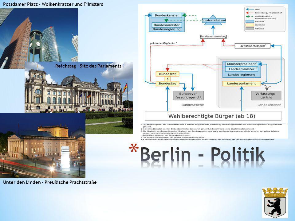 Potsdamer Platz – Wolkenkratzer und Filmstars Reichstag – Sitz des Parlaments Unter den Linden – Preußische Prachtstraße