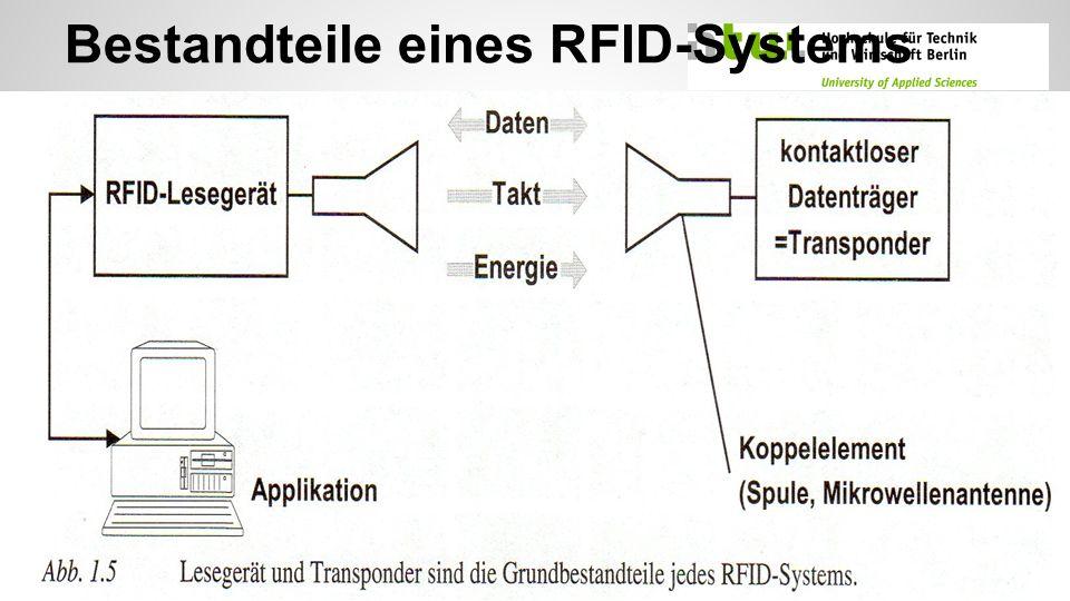 Bestandteile eines RFID-Systems -Bild Bestandteile