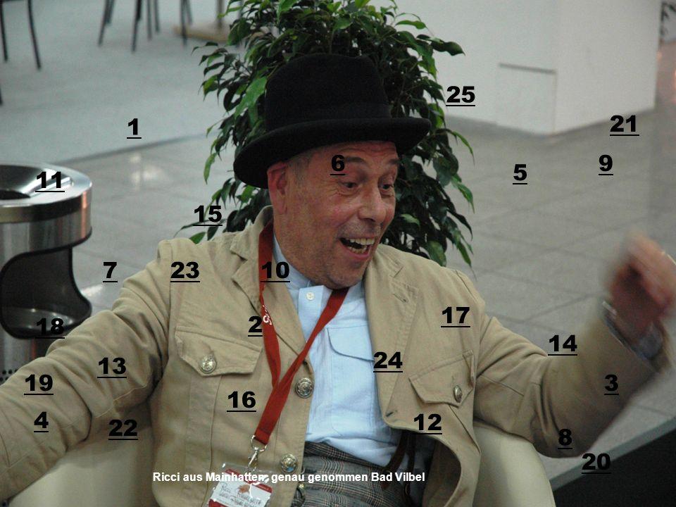 Foto: Stephan Marti Schmiedrued SMS - FinanzblogFinanzblog zum BeitragBeitrag