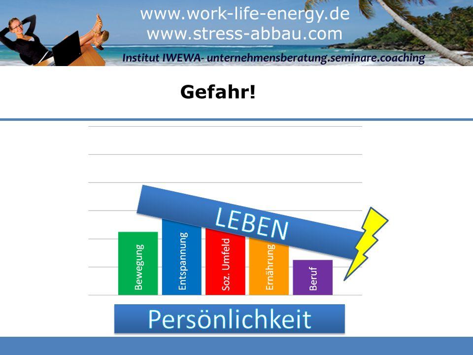 Gefahr! Beruf/Studium