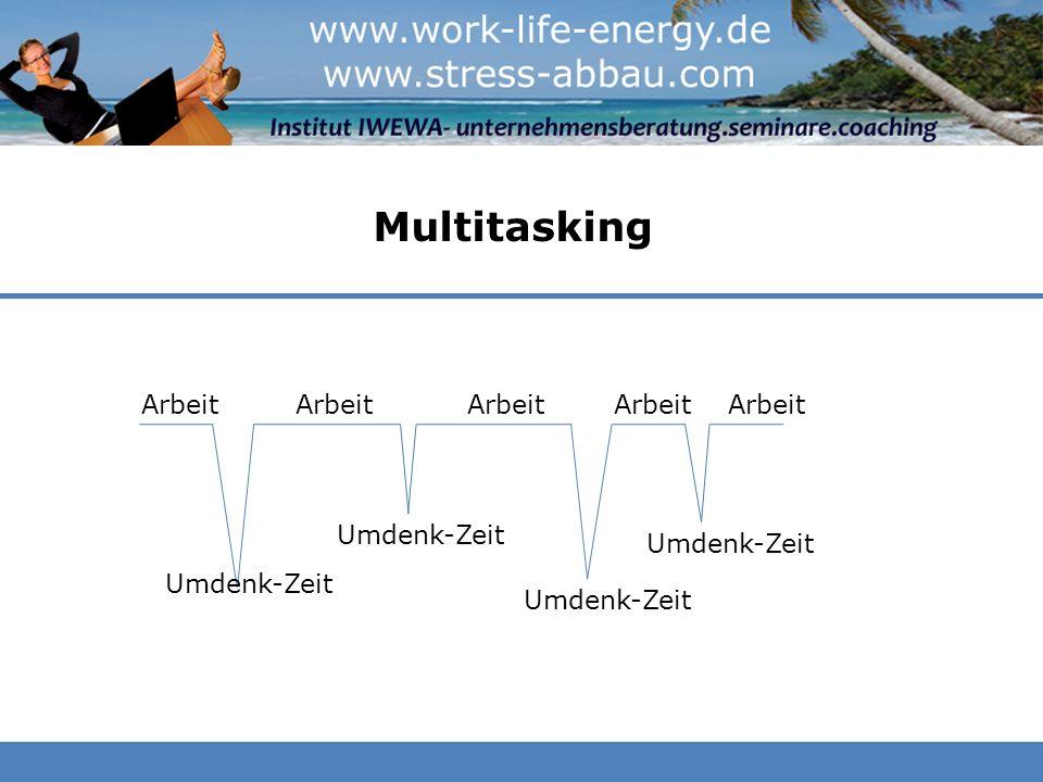 Multitasking Arbeit Umdenk-Zeit