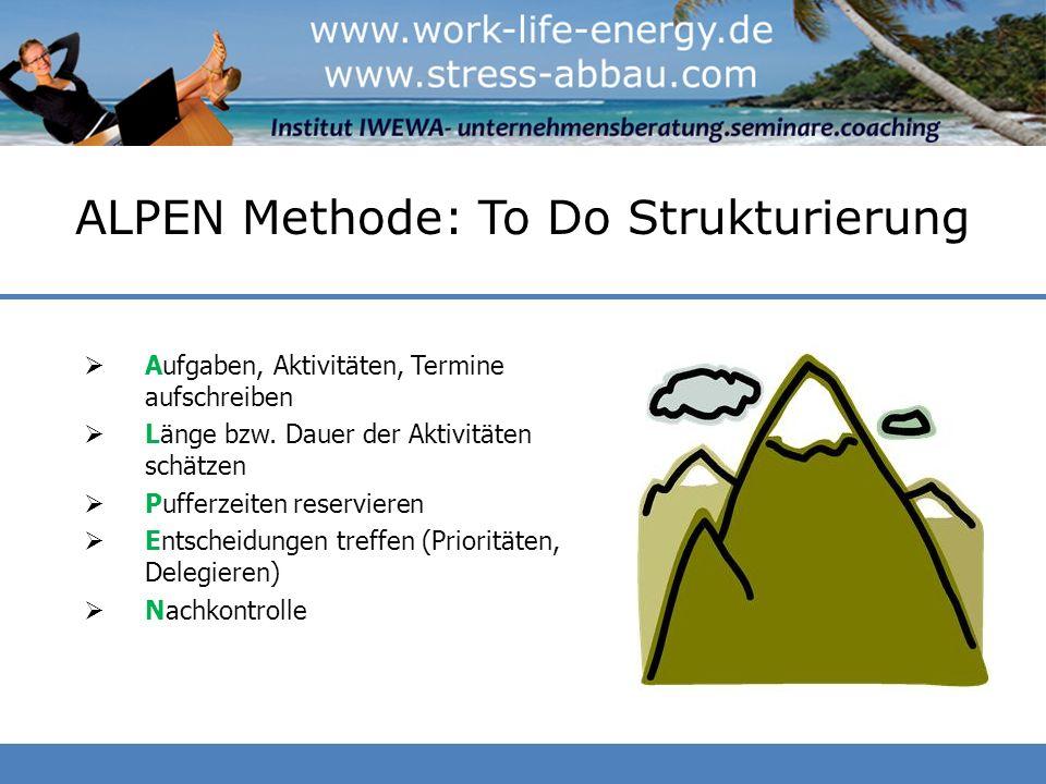 ALPEN Methode: To Do Strukturierung Aufgaben, Aktivitäten, Termine aufschreiben Länge bzw. Dauer der Aktivitäten schätzen Pufferzeiten reservieren Ent