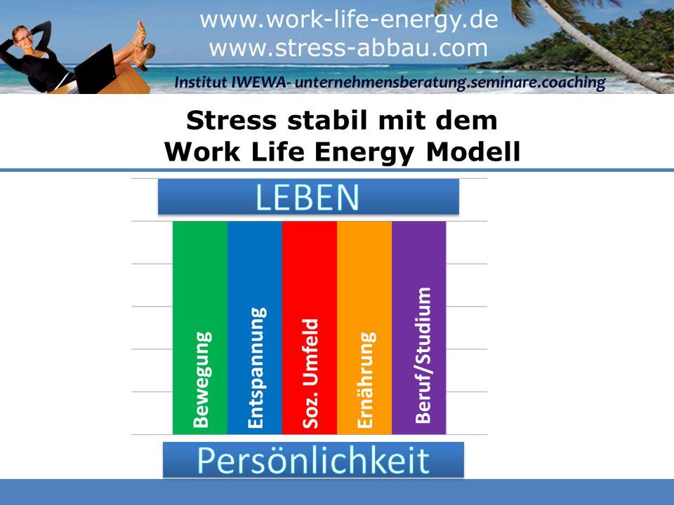Stress-Empfindlichkeit hängt von Ihnen persönlich ab….