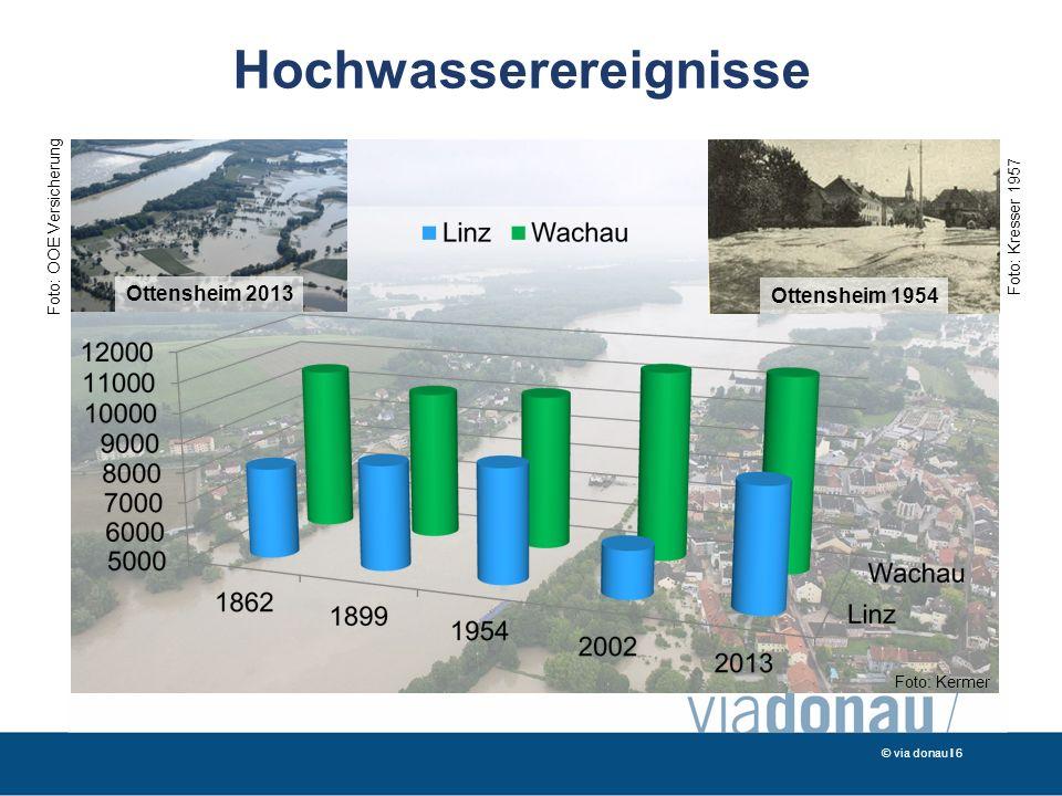 Hochwasserereignisse © via donau I 6 Ottensheim 1954 Ottensheim 2013 Foto: Kresser 1957 Foto: OOE Versicherung Foto: Kermer