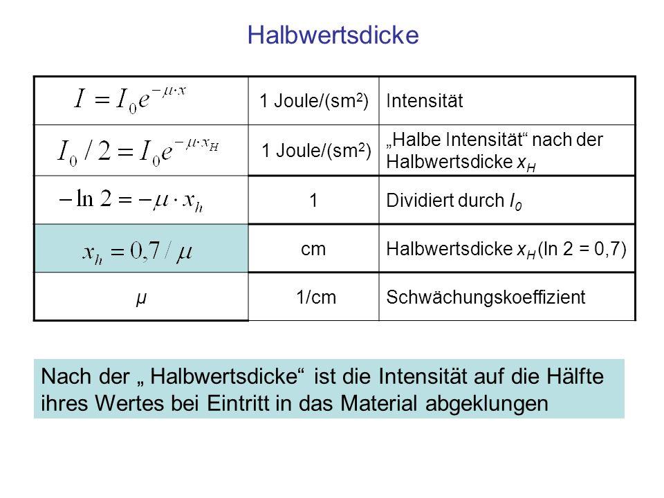 Halbwertsdicke 1 Joule/(sm 2 )Intensität 1 Joule/(sm 2 ) Halbe Intensität nach der Halbwertsdicke x H 1Dividiert durch I 0 cmHalbwertsdicke x H (ln 2