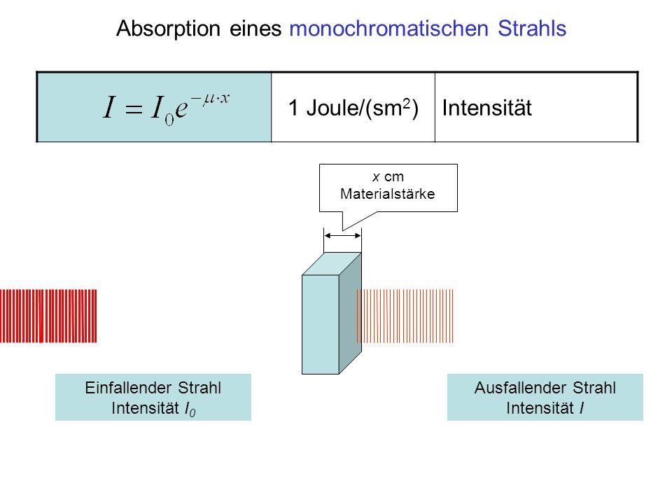 Absorption eines monochromatischen Strahls 1 Joule/(sm 2 )Intensität x cm Materialstärke Einfallender Strahl Intensität I 0 Ausfallender Strahl Intens