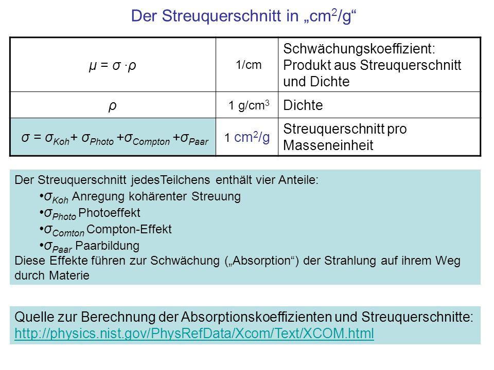 Der Streuquerschnitt in cm 2 /g μ = σ ·ρ 1/cm Schwächungskoeffizient: Produkt aus Streuquerschnitt und Dichte ρ 1 g/cm 3 Dichte σ = σ Koh + σ Photo +σ