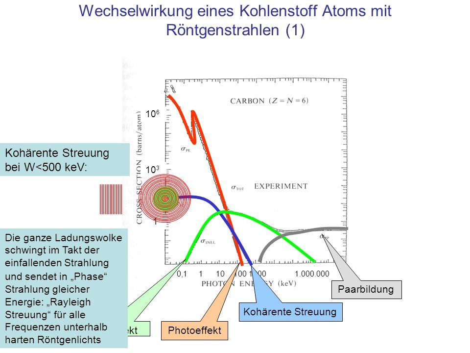 10 6 10 3 1 0,1 1 10 100 1000 1.000.000 Wechselwirkung eines Kohlenstoff Atoms mit Röntgenstrahlen (1) Photoeffekt Kohärente Streuung Compton-Effekt P