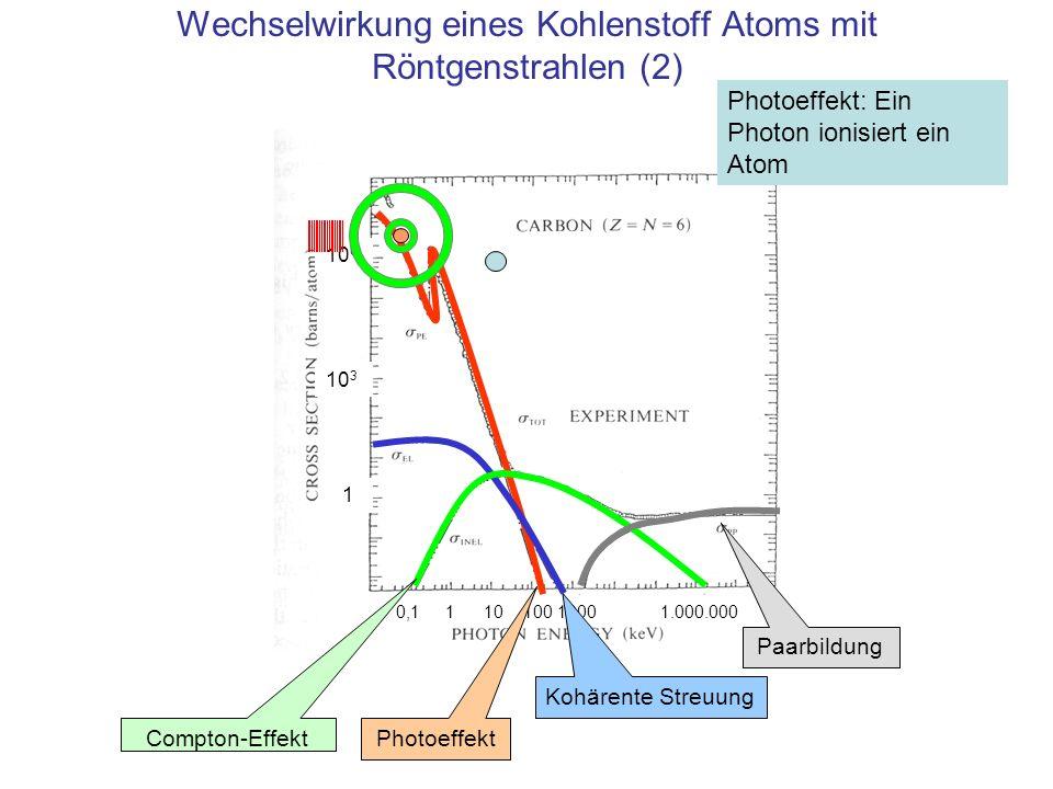 10 6 10 3 1 0,1 1 10 100 1000 1.000.000 Wechselwirkung eines Kohlenstoff Atoms mit Röntgenstrahlen (2) Photoeffekt Kohärente Streuung Compton-Effekt P