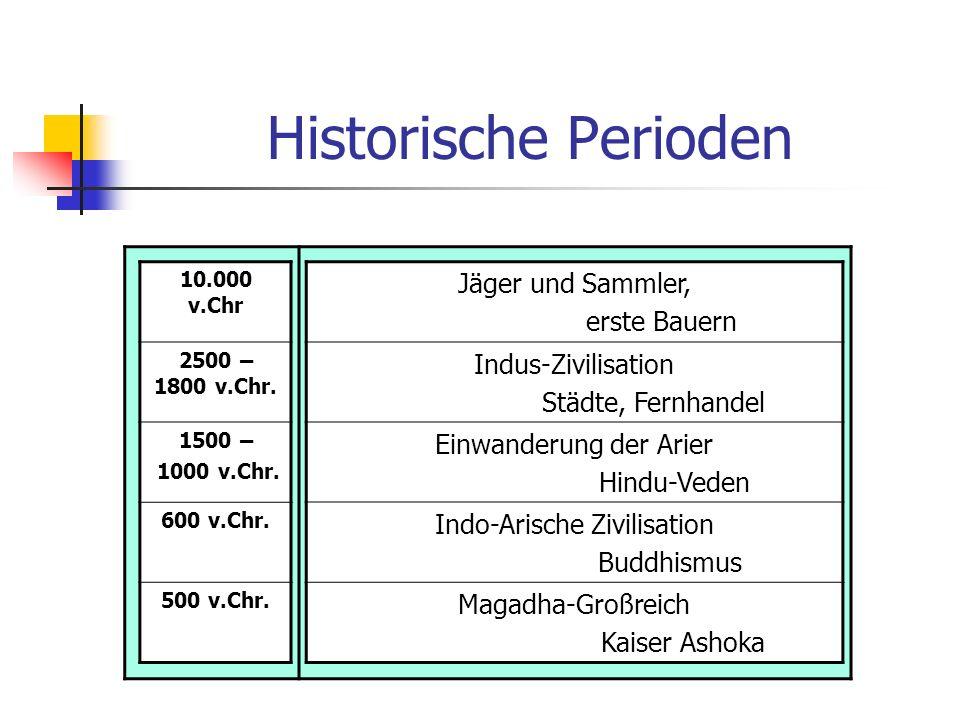 Historische Perioden 10.000 v.Chr 2500 – 1800 v.Chr. 1500 – 1000 v.Chr. 600 v.Chr. 500 v.Chr. Jäger und Sammler, erste Bauern Indus-Zivilisation Städt