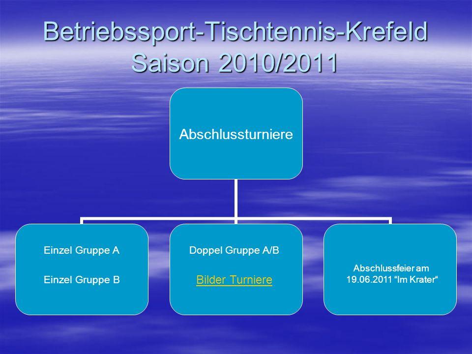 Betriebssport-Tischtennis-Krefeld Saison 2010/2011 Abschlussturniere cx Doppel Gruppe A/B Einzel Gruppe A Einzel Gruppe B Doppel Gruppe A/B Bilder Tur