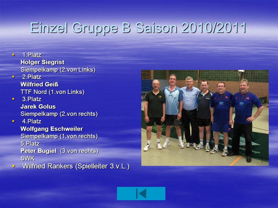 Einzel Gruppe B Saison 2010/2011 1.Platz 1.Platz Holger Siegrist Holger Siegrist Siempelkamp (2.von Links) Siempelkamp (2.von Links) 2.Platz 2.Platz W