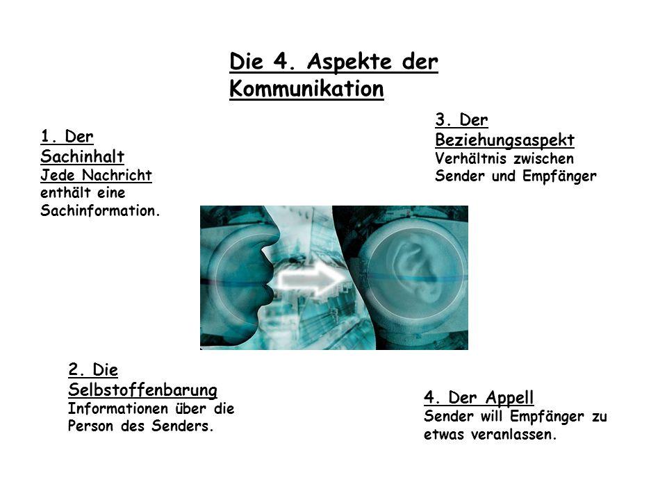Die 4.Aspekte der Kommunikation 1. Der Sachinhalt Jede Nachricht enthält eine Sachinformation.