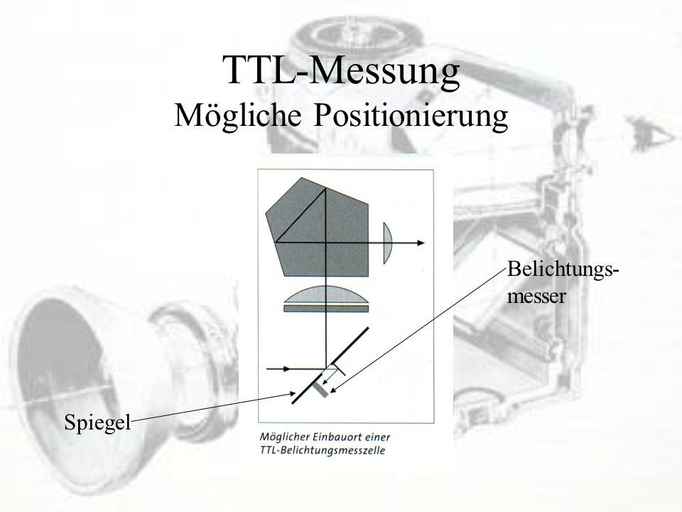 TTL-Messung Mögliche Positionierung Belichtungs- messer Spiegel