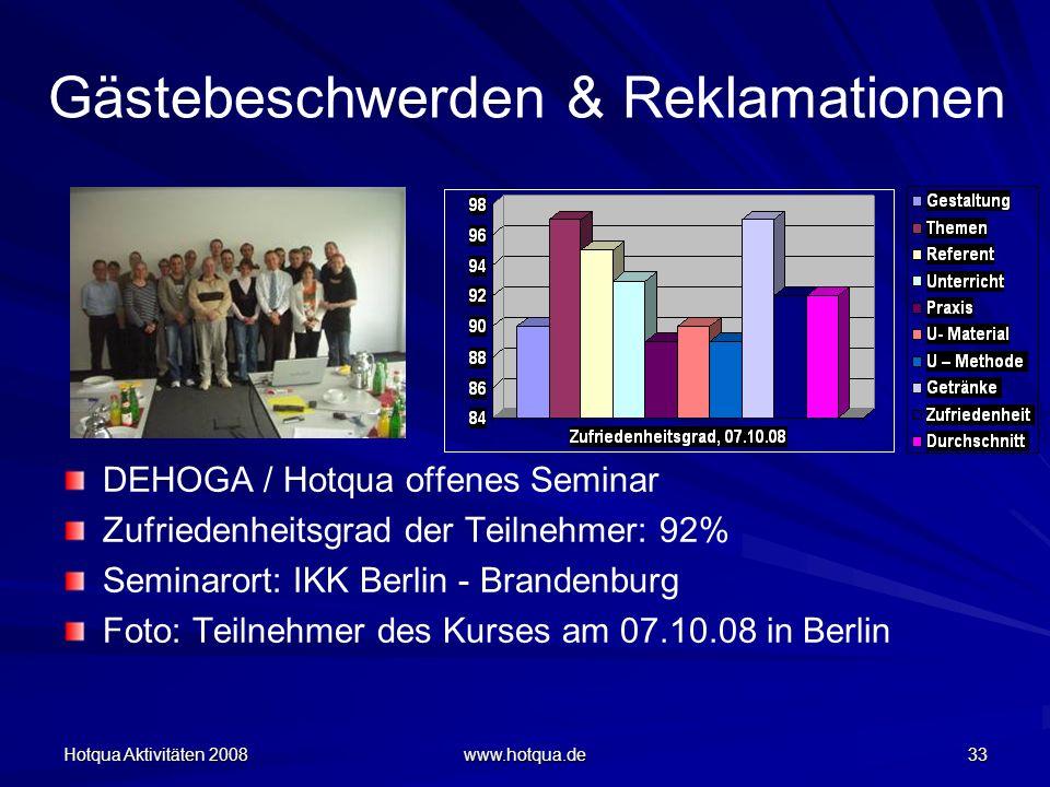 Hotqua Aktivitäten 2008 www.hotqua.de 33 Gästebeschwerden & Reklamationen DEHOGA / Hotqua offenes Seminar Zufriedenheitsgrad der Teilnehmer: 92% Semin