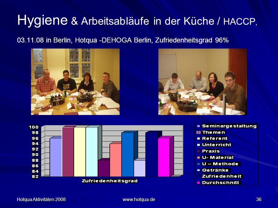 Hotqua Aktivitäten 2008 www.hotqua.de 36 Hygiene & Arbeitsabläufe in der Küche / HACCP, 03.11.08 in Berlin, Hotqua -DEHOGA Berlin, Zufriedenheitsgrad