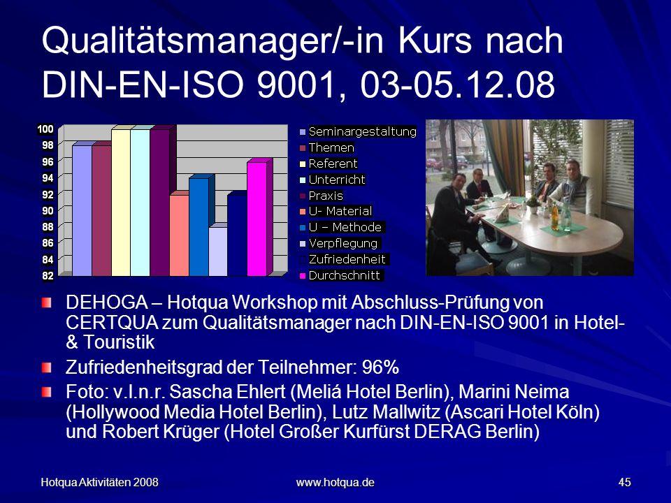 Hotqua Aktivitäten 2008 www.hotqua.de 45 Qualitätsmanager/-in Kurs nach DIN-EN-ISO 9001, 03-05.12.08 DEHOGA – Hotqua Workshop mit Abschluss-Prüfung vo