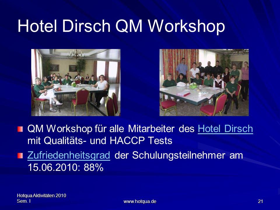 Hotqua Aktivitäten 2010 Sem. I www.hotqua.de 21 Hotel Dirsch QM Workshop QM Workshop für alle Mitarbeiter des Hotel Dirsch mit Qualitäts- und HACCP Te