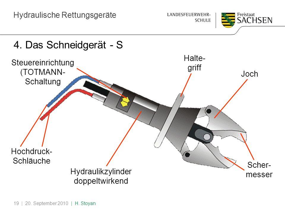 Hydraulische Rettungsgeräte | 20. September 2010 | H. Stoyan19 4. Das Schneidgerät - S Halte- griff Joch Scher- messer Hydraulikzylinder doppeltwirken