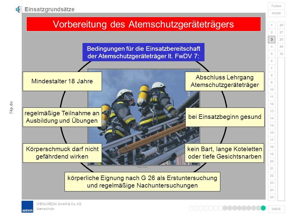 WEKA MEDIA GmbH & Co. KG Atemschutz 1 2 3 4 5 6 7 8 9 ENDE 10 11 12 17 18 19 20 21 22 23 24 25 26 27 28 13 14 15 16 Folien Inhalt 29 30 74p.de Ausrüst