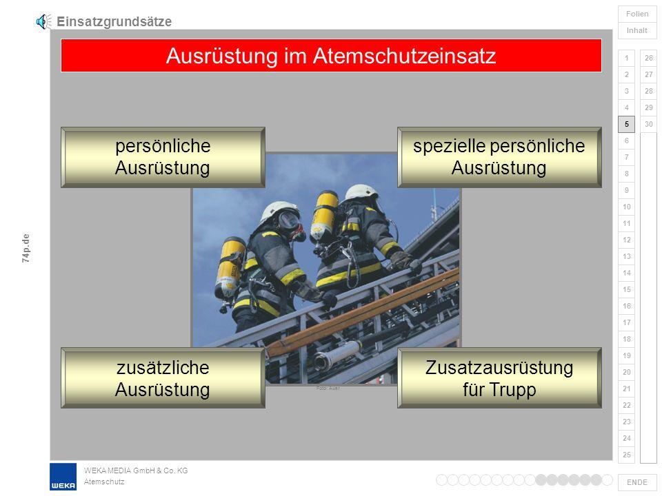 WEKA MEDIA GmbH & Co. KG Atemschutz 1 2 3 4 5 6 7 8 9 ENDE 10 11 12 17 18 19 20 21 22 23 24 25 26 27 28 13 14 15 16 Folien Inhalt 29 30 74p.de nur Ate