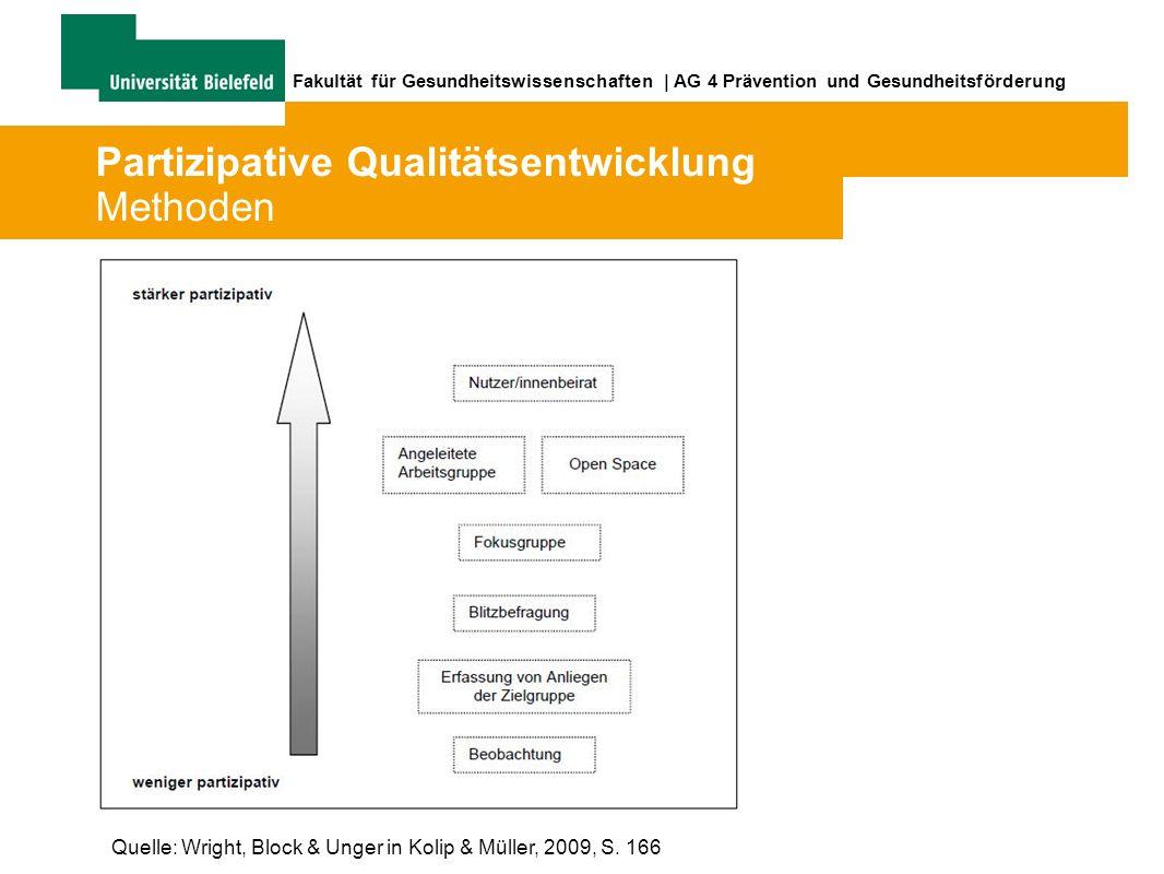 Fakultät für Gesundheitswissenschaften | AG 4 Prävention und Gesundheitsförderung Partizipative Qualitätsentwicklung Methoden Quelle: Wright, Block & Unger in Kolip & Müller, 2009, S.