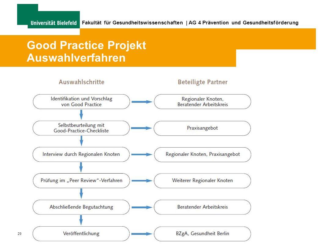 29 Fakultät für Gesundheitswissenschaften | AG 4 Prävention und Gesundheitsförderung Good Practice Projekt Auswahlverfahren