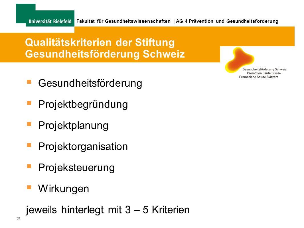 39 Fakultät für Gesundheitswissenschaften | AG 4 Prävention und Gesundheitsförderung Gesundheitsförderung Projektbegründung Projektplanung Projektorganisation Projeksteuerung Wirkungen jeweils hinterlegt mit 3 – 5 Kriterien Qualitätskriterien der Stiftung Gesundheitsförderung Schweiz
