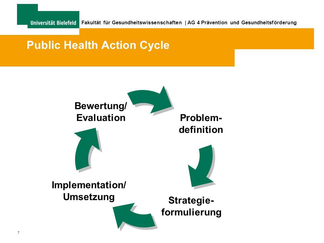 8 Fakultät für Gesundheitswissenschaften   AG 4 Prävention und Gesundheitsförderung 1.