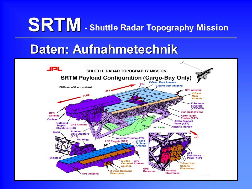 SRTM Daten: Aufnahmetechnik - Shuttle Radar Topography Mission Hauptantenne im Laderaum Empfänger- antenne am Mast Seiten- Detailansicht C-Band-Antenn