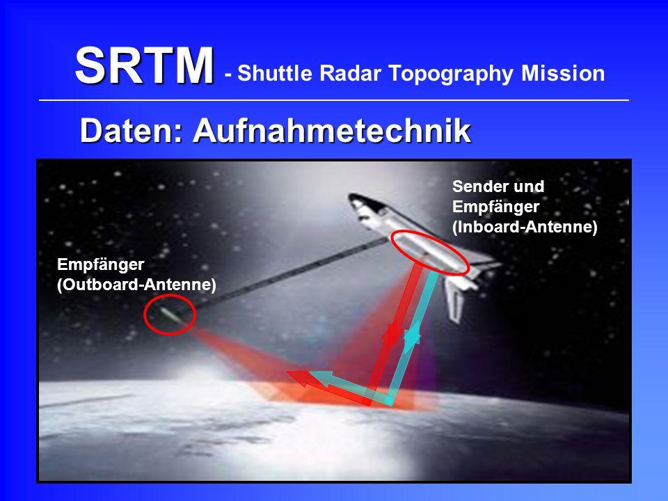 SRTM Daten: Aufnahmetechnik - Shuttle Radar Topography Mission Empfänger (Outboard-Antenne) Sender und Empfänger (Inboard-Antenne)