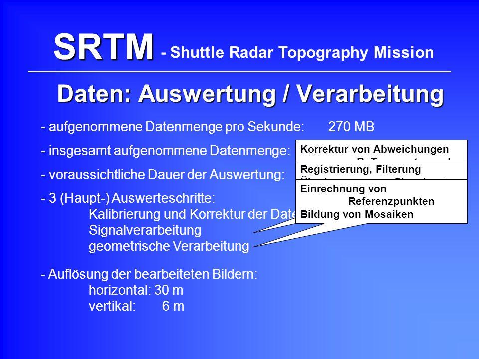 SRTM Daten: Auswertung / Verarbeitung - aufgenommene Datenmenge pro Sekunde:270 MB - 3 (Haupt-) Auswerteschritte: Kalibrierung und Korrektur der Daten