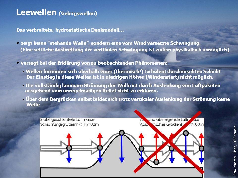 Leewellen (Gebirgswellen) Das verbreitete, hydrostatische Denkmodell… zeigt keine stehende Welle, sondern eine vom Wind versetzte Schwingung, versagt
