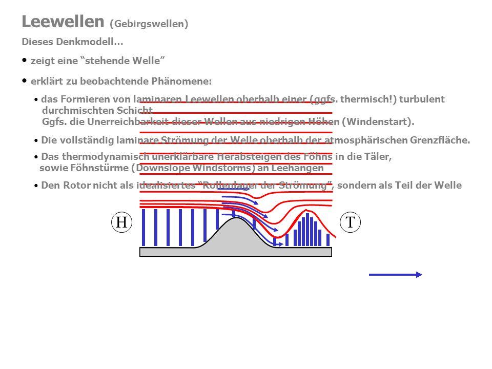 HT Dieses Denkmodell… zeigt eine stehende Welle erklärt zu beobachtende Phänomene: das Formieren von laminaren Leewellen oberhalb einer (ggfs. thermis
