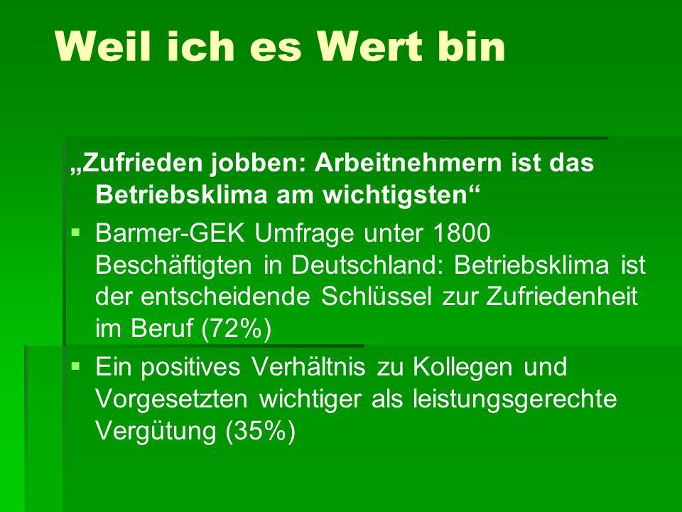 Weil ich es Wert bin Zufrieden jobben: Arbeitnehmern ist das Betriebsklima am wichtigsten Barmer-GEK Umfrage unter 1800 Beschäftigten in Deutschland: