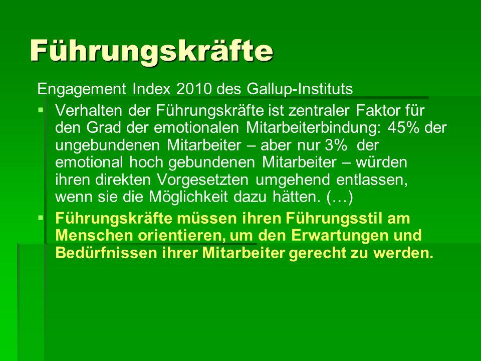 Führungskräfte Engagement Index 2010 des Gallup-Instituts Verhalten der Führungskräfte ist zentraler Faktor für den Grad der emotionalen Mitarbeiterbi
