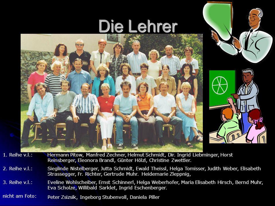 Aufnahmeprüfung für das Schuljahr 2004/2005 des Jahrgangs 1994/1995 16.03.2005 8.00 Uhr - 12.00 Uhr Sporthalle Bruck/Mur