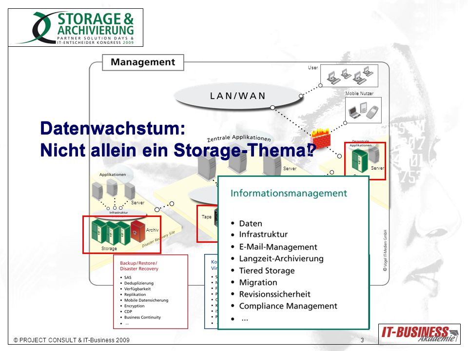 © PROJECT CONSULT & IT-Business 2009 3 Storage Archiv Storage Tape Storage Server User Mobile Nutzer Datenwachstum: Nicht allein ein Storage-Thema.