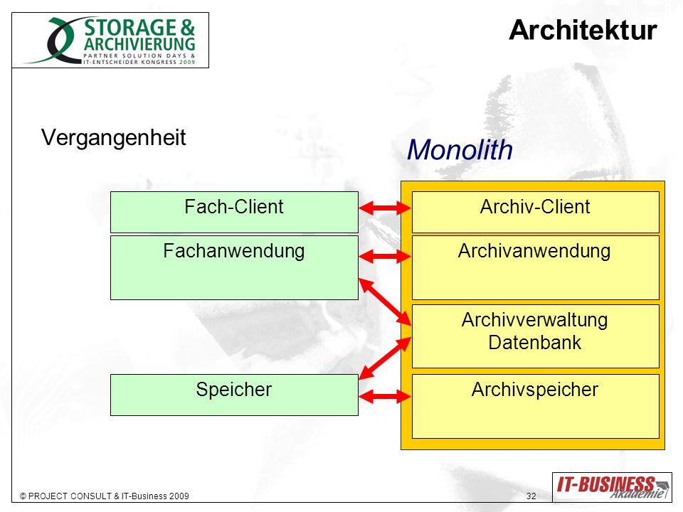 © PROJECT CONSULT & IT-Business 2009 32 Archiv-Client Archivanwendung Archivverwaltung Datenbank Archivspeicher Monolith Fach-Client Fachanwendung Speicher Architektur Vergangenheit