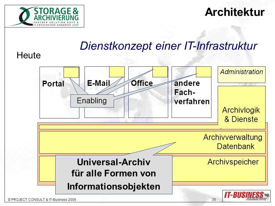 © PROJECT CONSULT & IT-Business 2009 35 Archivlogik & Dienste Administration Archivverwaltung Datenbank Archivspeicher Dienstkonzept einer IT-Infrastr
