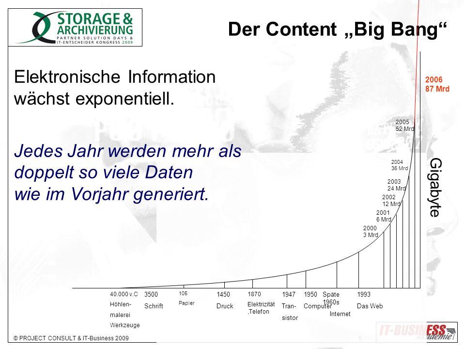 © PROJECT CONSULT & IT-Business 2009 5 Gigabyte Der Content Big Bang 40.000 v.C Höhlen- malerei Werkzeuge 105 Papier 3500 Schrift 1947 Tran- sistor 19